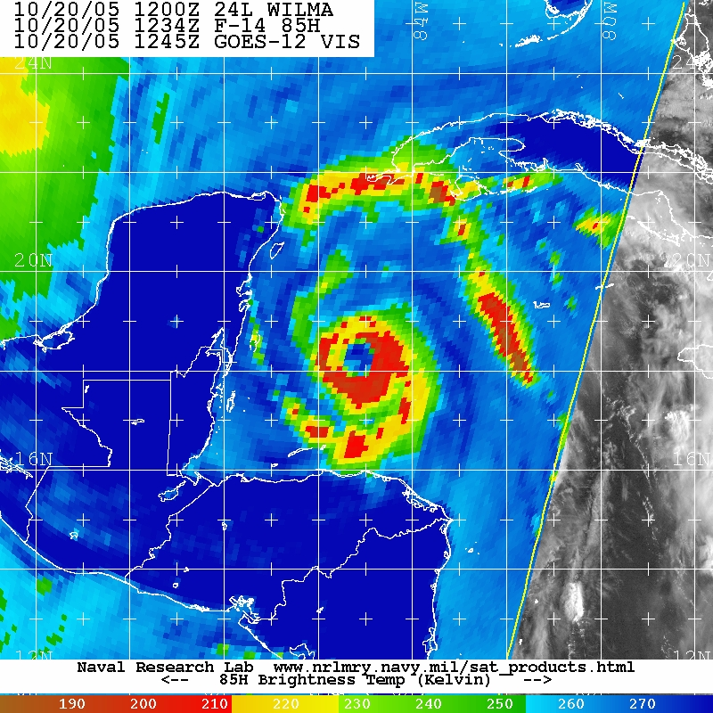 an introduction to the concentric eyewall cycles Gpm had a recent overpass at 3:06 pm edt that shows that matthew is undergoing an eyewall replacement cycle, said scott braun, research meteorologist at nasa's goddard space flight center in greenbelt, maryland  the gpm image showed concentric rings of precipitation the inner ring is the.